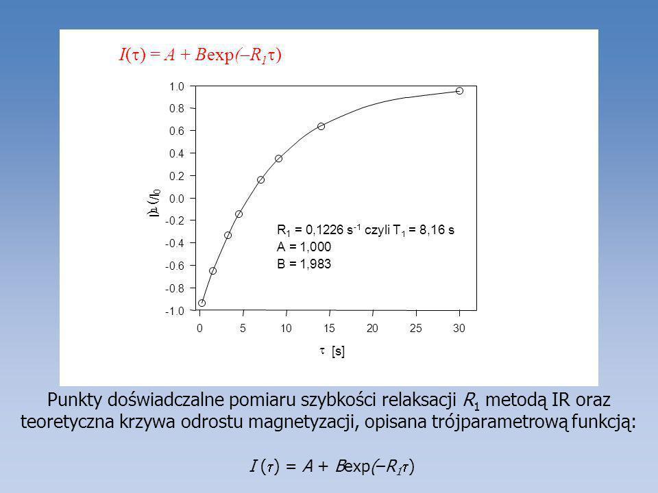 I() = A + Bexp(–R1)t. [ s. ] 5. 1. 2. 3. I. ( ) / - . 8. 6. 4. A. = , B. 9. R. s-1 czyli T1 = 8,16 s.